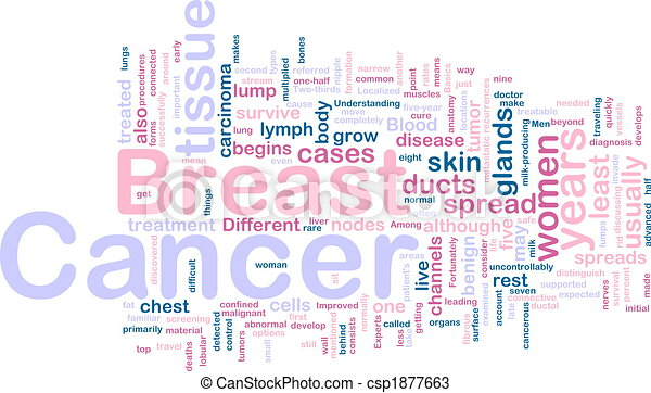 Breast cancer wordcloud - csp1877663