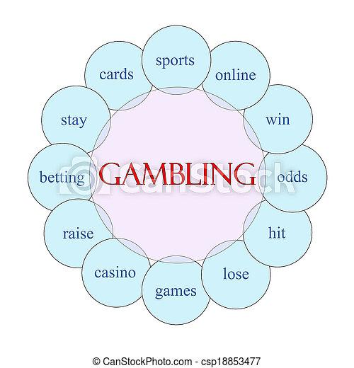 Gambling Circular Word Concept - csp18853477
