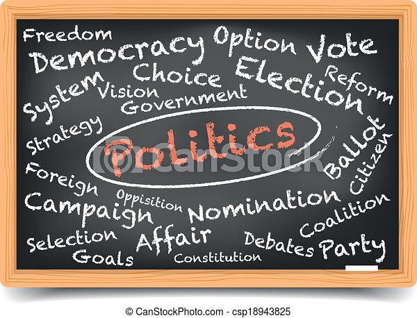 Politics Blackboard - csp18943825