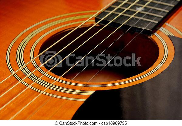 Folk acoustic guitar