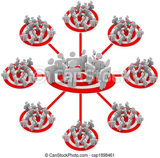 Targeted Marketing - Flowchart of groups - csp1898461