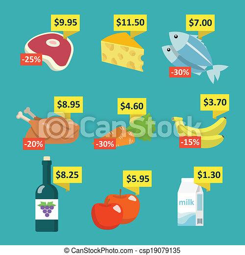 Du willst an Lebensmittel- und Drogerieartikel Kosten sparen?