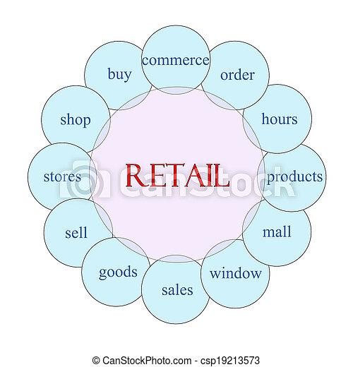 Retail Circular Word Concept - csp19213573