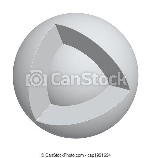 core of sphere - csp1931634