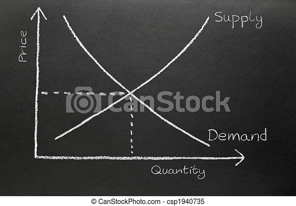 Supply and demand chart drawn on a blackboard. - csp1940735