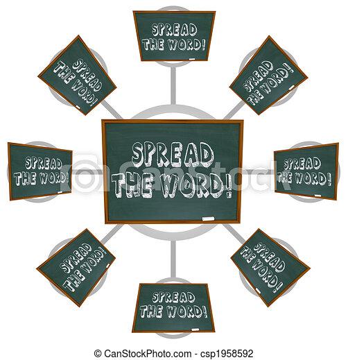 Spread the Word - Chalkboard - csp1958592