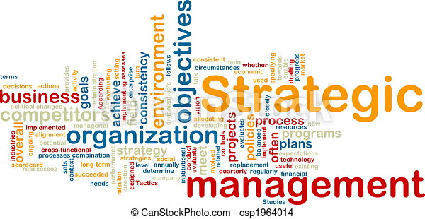 Strategic management wordcloud - csp1964014
