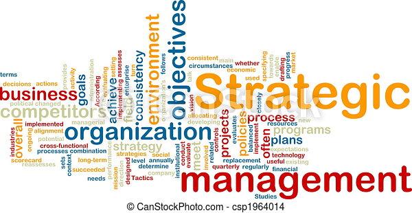 Strategic management wordcloud - csp1964014