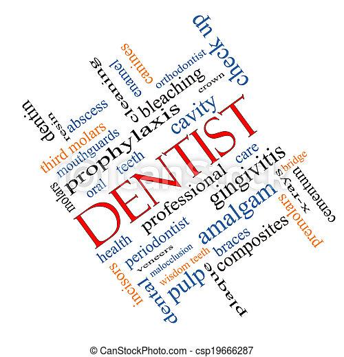 Immagini di angolato dentista concetto parola nuvola for Concetto aperto di piani coloniali
