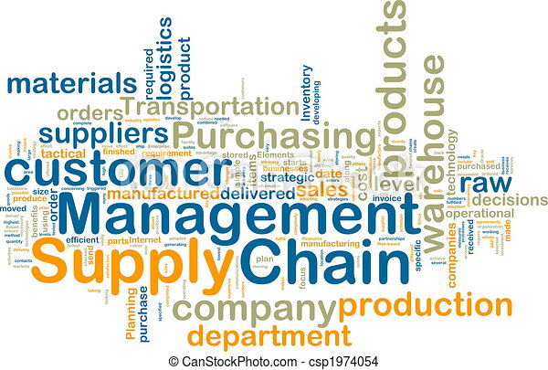 Supply chain management wordcloud - csp1974054