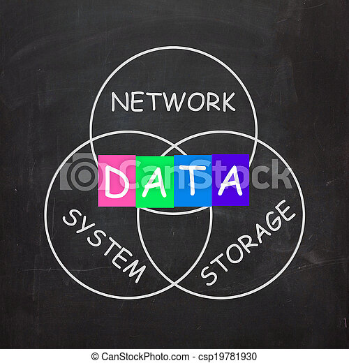 Computer Words Show Network System and Data Storage - csp19781930