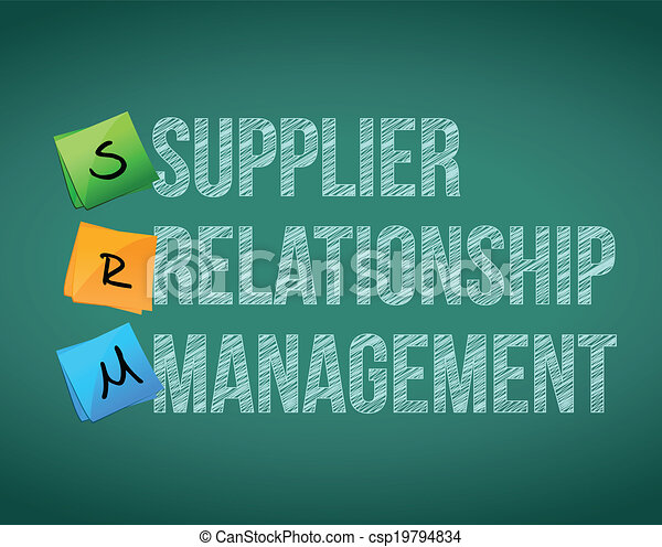 Supplier relationship management svenska