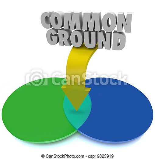 Stock Photography Of Common Ground Venn Diagram Shared ...