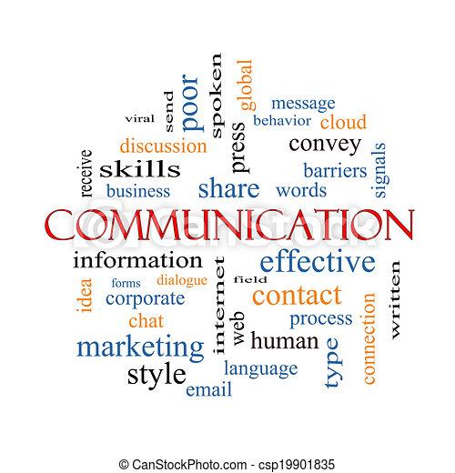 Communication Word Cloud Concept