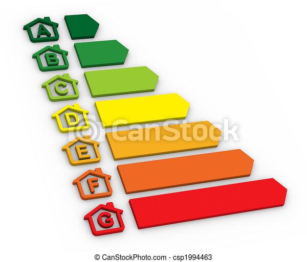 Buildings Energy Performance Scale - csp1994463