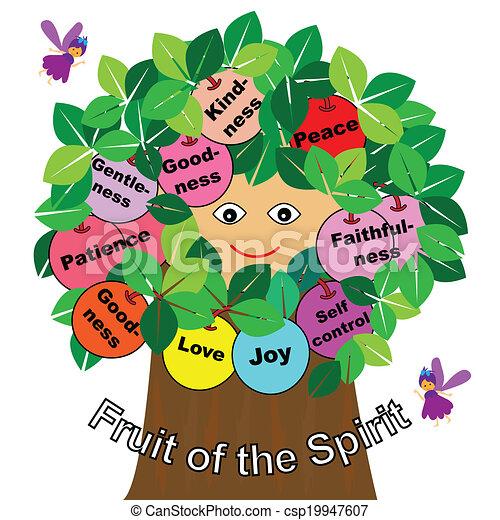 Clip Art Fruits Of The Spirit