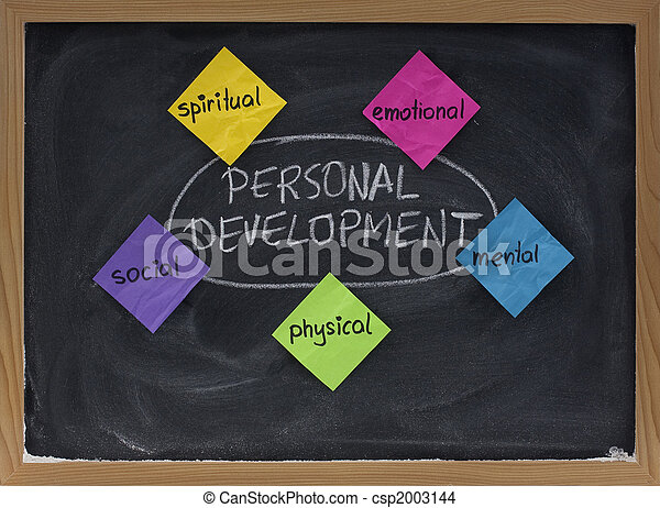 personal development concept on blackboard - csp2003144
