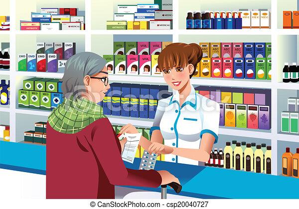 Pharmacy Job Description Clip Art