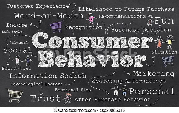 رفتار مصرف كننده در بازاریابی دیجیتال