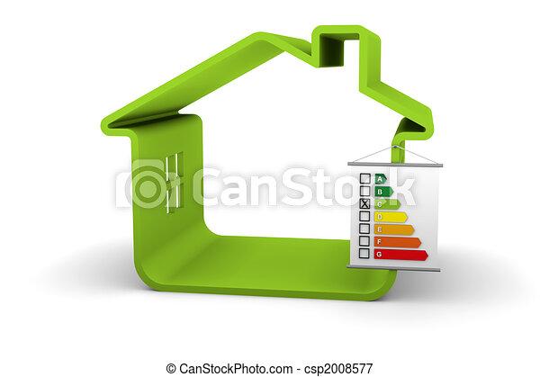 Building Energy Performance C Classification - csp2008577