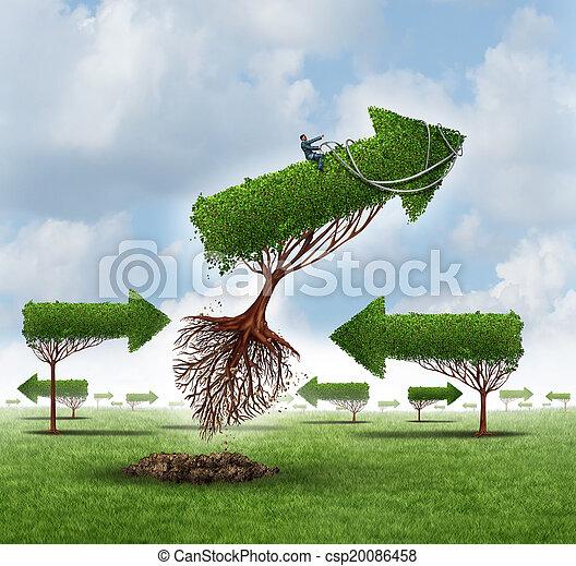 Growth Leadership