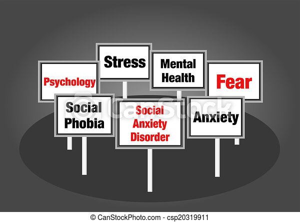 Clipart of Social anxiety disorder signs with text ...