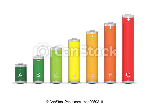 Energy performance batteries scale - csp2050218