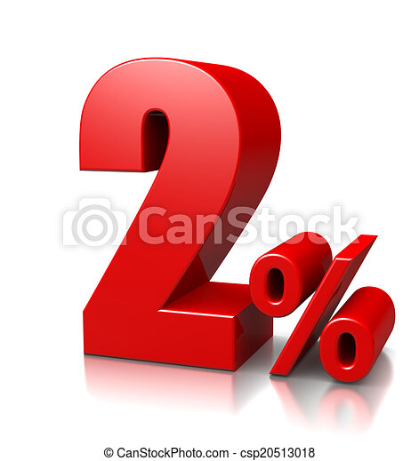how to get percentage from two numbers