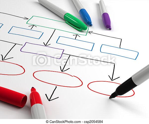 Drawing organization chart - csp2054584