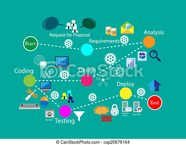SEARCH ENGINE MARKETING Providers India, Affordable WEB OPTIMIZATION Companies, Buy Finest SEARCH ENGINE OPTIMISATION Service Providers