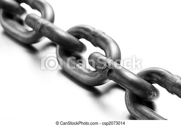 industrial chain macro - csp2073014