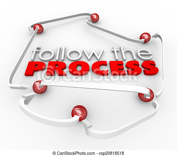 Procedures Clipart Procedure Clipart