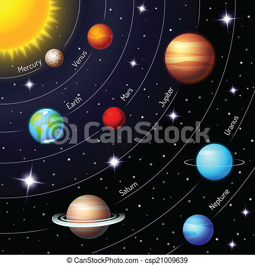 Vectors of Colorful vector solar system showing the ...