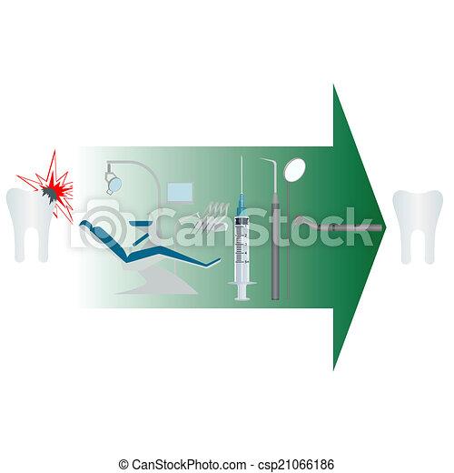Vektor zubní lékařství sériová ilustrace volné ilustrace