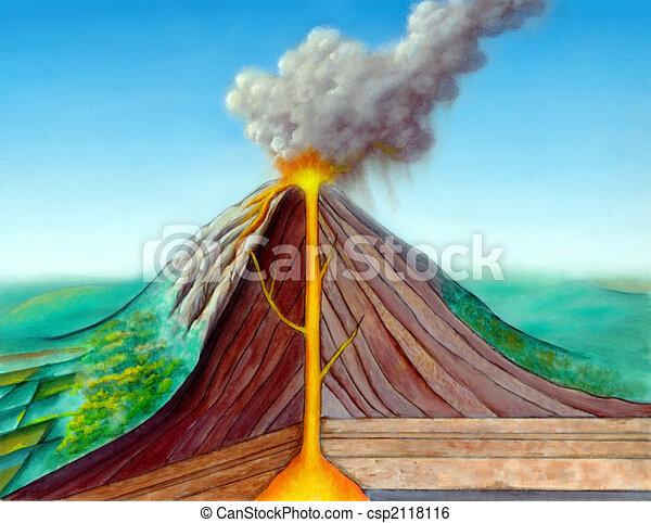 Volcano structure - csp2118116