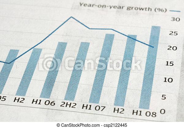 Bar chart on newspaper - csp2122445