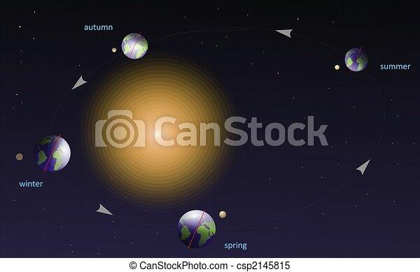 astronomy - csp2145815