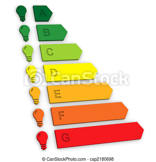 Energy performance scale with light bulbs - csp2180698