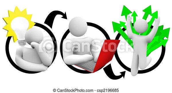 Good Idea plus Hard Work equals Success - csp2196685