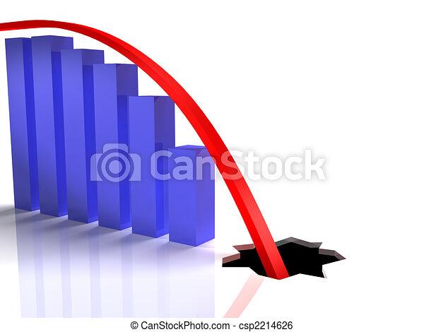 Chart going through the floor - csp2214626