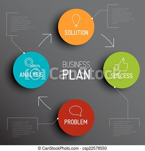 Business planning clip art