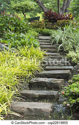 Images De Pierre Naturel Jardin Landscaping Maison