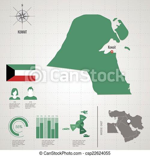 Kuwait Map Vector Kuwait Map Csp22624055