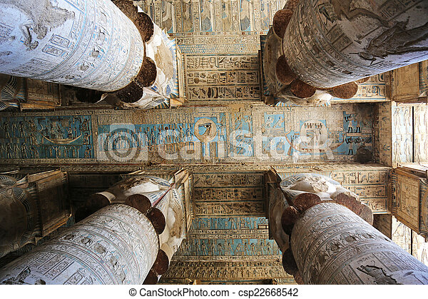 ceilingof the Dendera Temple in Egypt