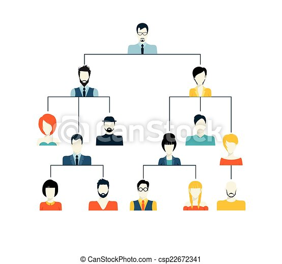 Eps Vector Of Avatar Hierarchy Structure Avatar