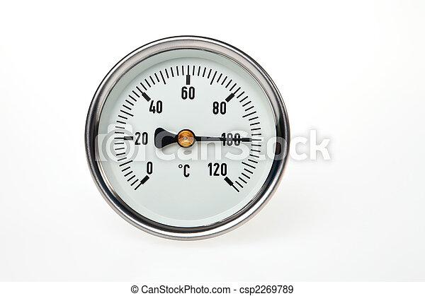 Stock fotografien von kochen temperatur thermometer for Kochen temperatur