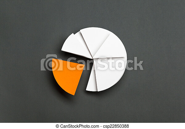 Close up of business pie chart