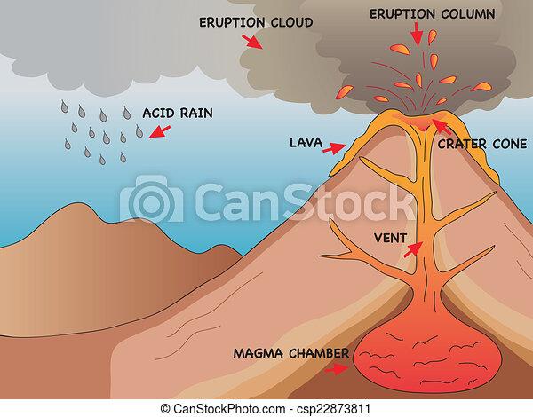 volcano - csp22873811