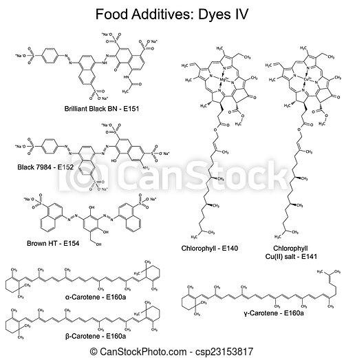 Food dyes - csp23153817