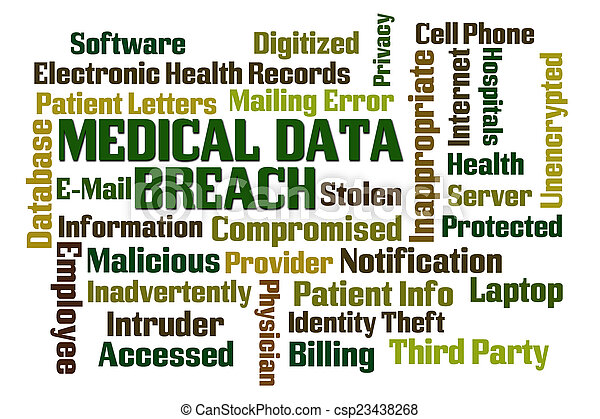 Medical Data Breach - csp23438268